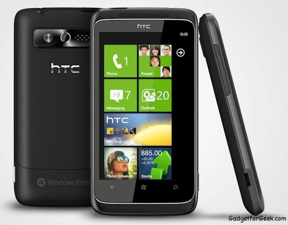 HTC-Trophy